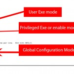 Cisco Router Modes (User exe Mode, Enable Mode, Globel Configuration Mode)