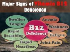 Signs of Vitamin b12 Deficiency