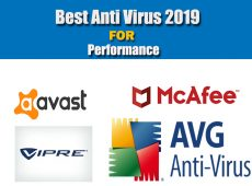 Best anti-virus softwares 2019 performance wise