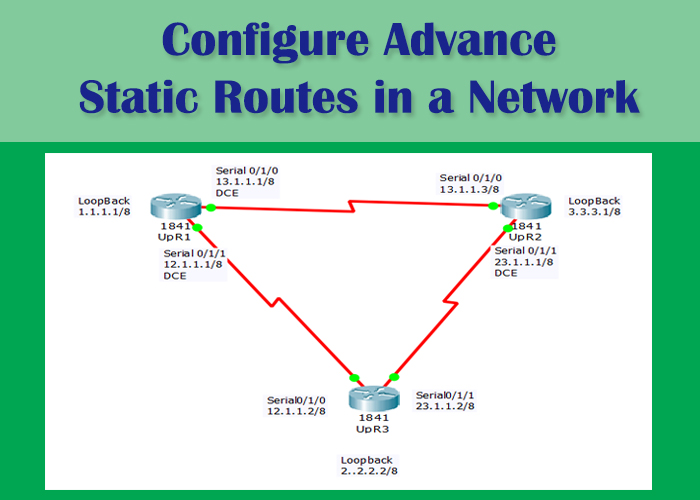How to Configure static routes