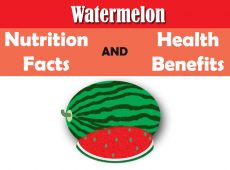 Watermelon Nutrition facts and Health Benefits